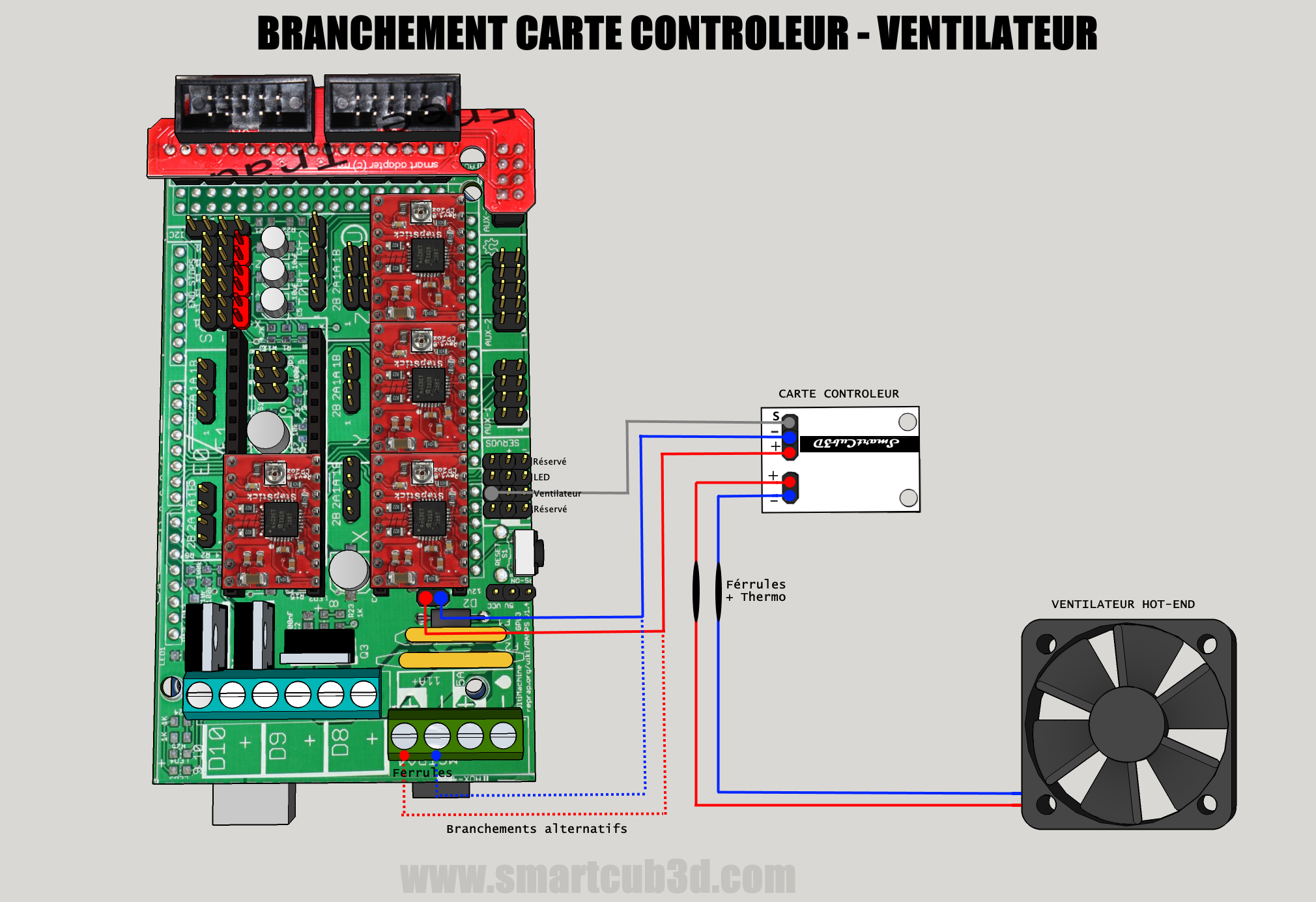 Installation carte controleur ventilateur